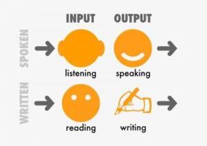 4 Language Skills__reduced