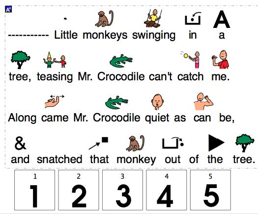 Rakovic S Speech And Language Chat 5 Little Monkeys